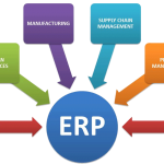 ERP-Accounts